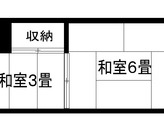 砂田文化 旭区大宮2 2DKのサムネイル
