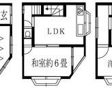 中宮岡野貸家 旭区中宮1 3LDK+納戸のサムネイル
